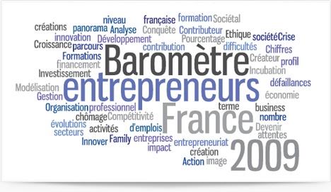 Le baromètre des entrepreneurs 2009 par ESCP Europe