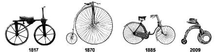 Histoire des vélos