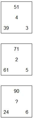Quel est le chiffre manquant ?
